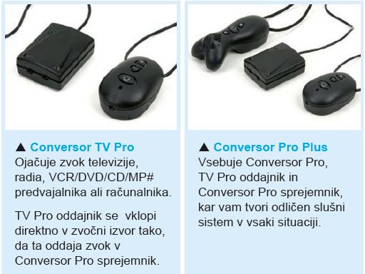 Conversor Pro Plus komplet